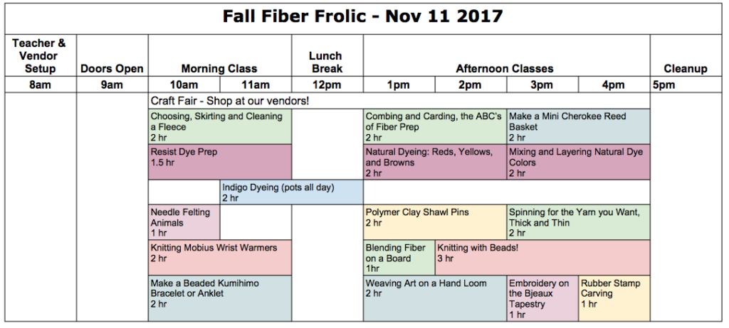 Class List for the Frolic, Nov 11!